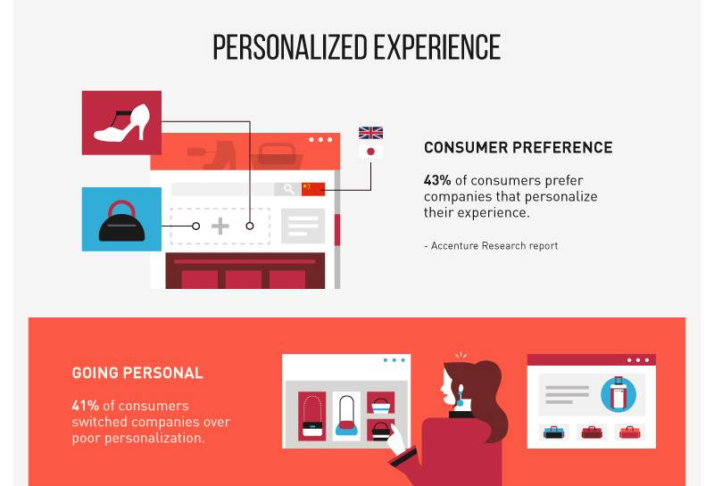 personalize experience